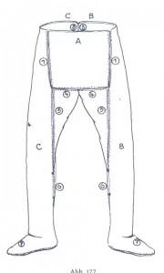 thorsberg broek 14, rugzijde met naden