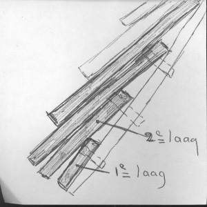 04, dakdekken met hout, ideaal is overal 3 lagen dik